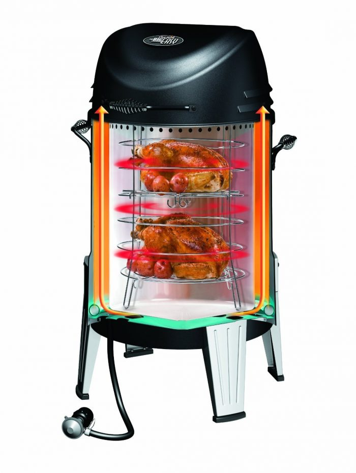 best gas smoker; Char-Broil The Big Easy TRU-Infrared Smoker Roaster & Grill