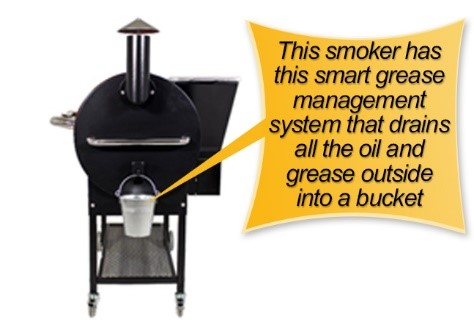 REC TEC Pellet Grill : grease management system