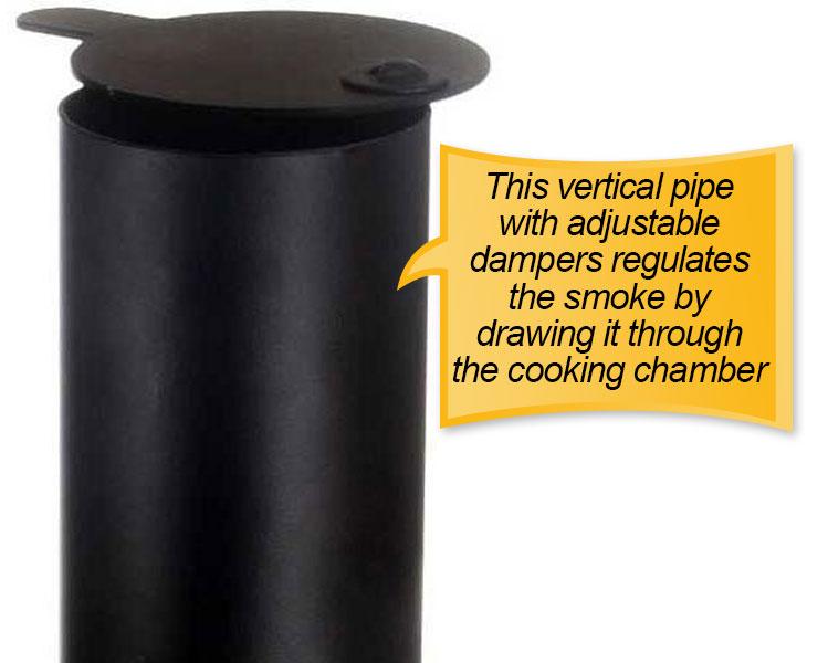 Char-Broil American Gourmet Offset Smoker : smoke stack