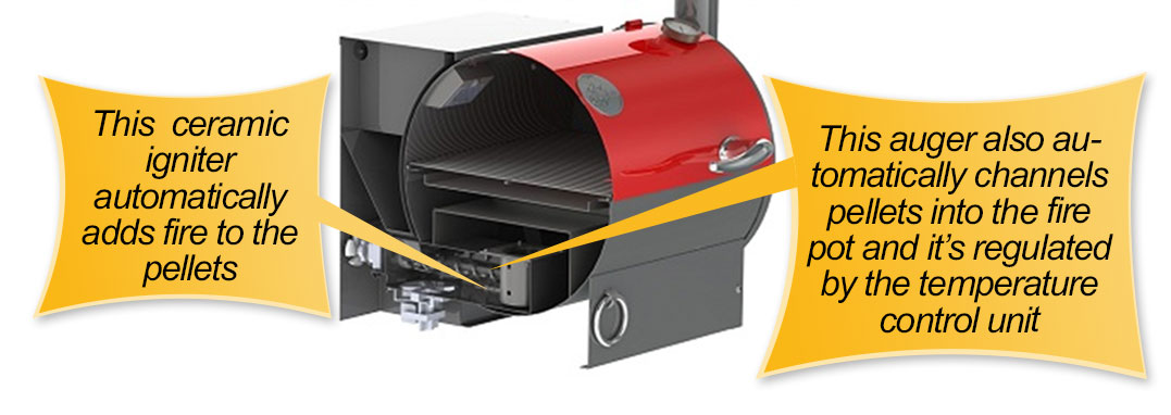 REC TEC Pellet Grill : automatic auger and ceramic igniter
