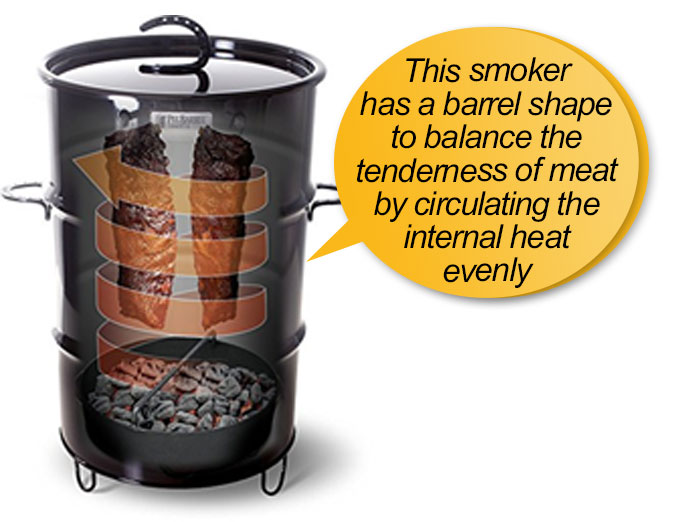 pit barrel cooker package review: upright barrel position