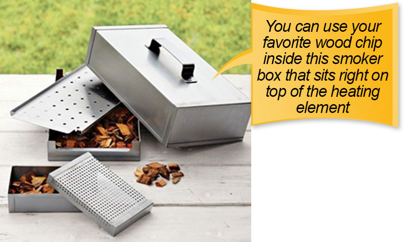 cookshack smoker: smoker box