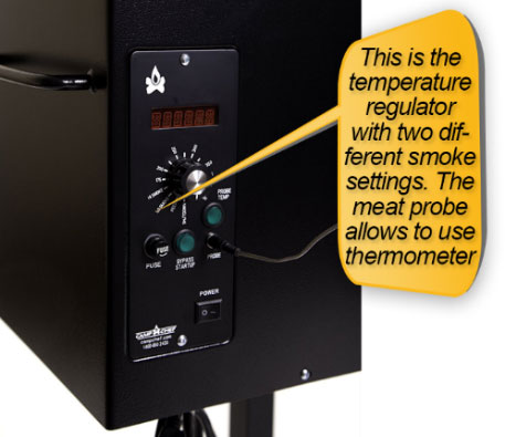 Camp Chef PG24: temperature regulator, digital LED display control